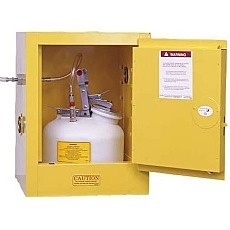Sure-Grip EX Undercounter Flammable Safety Cabinets by ...