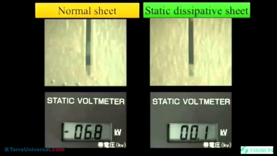 The benefits of using static dissipative sheets in a short video