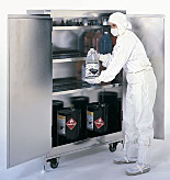 Chemical Bottle Safety Cabinets and Stockers