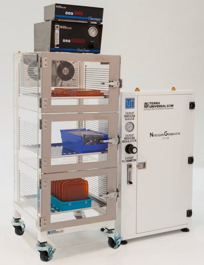 Desiccator with automated control system and nitrogen generator