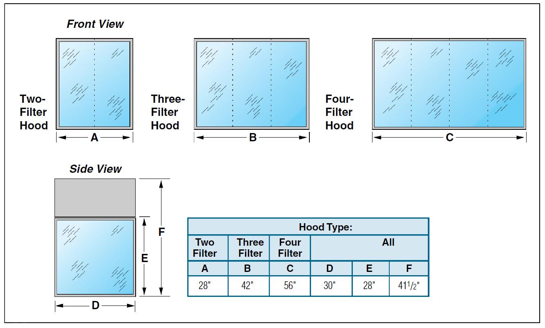 Exhaust hood dimensions diagram