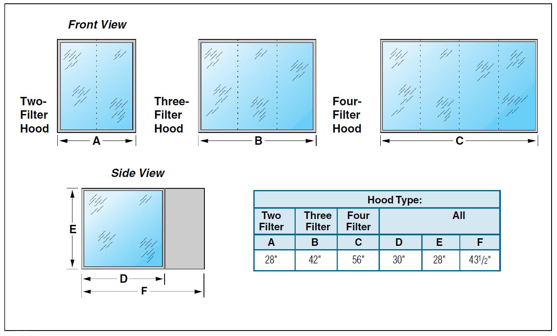 Exhaust fume hood dimensions diagram