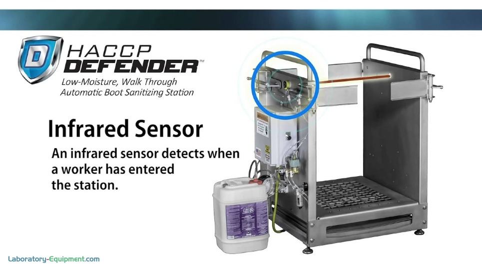 Automatic boot sanitizing station reduces contamination in 60 seconds