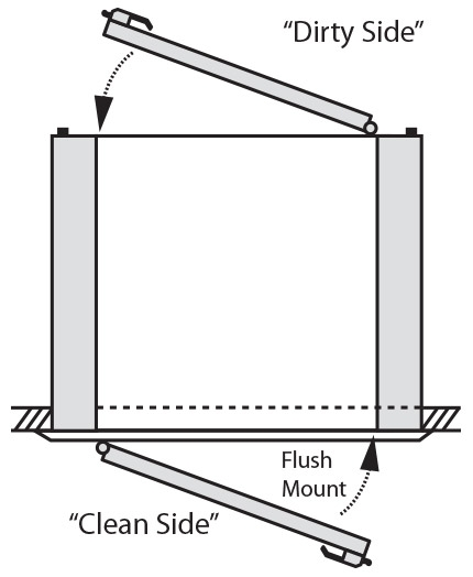 Flush-Mount Diagram