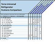 Refrigerators Features Comparison Overview Chart Grid
