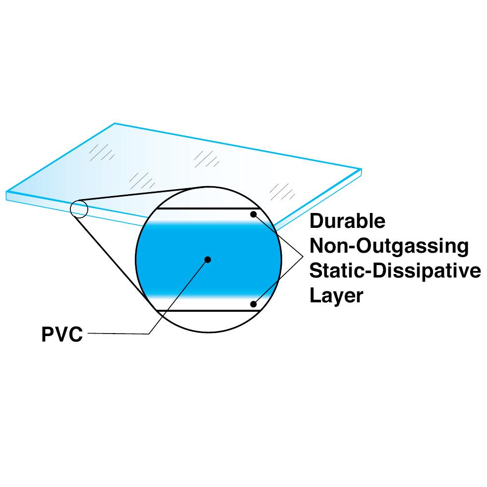 Static-Dissipative PVC Plating