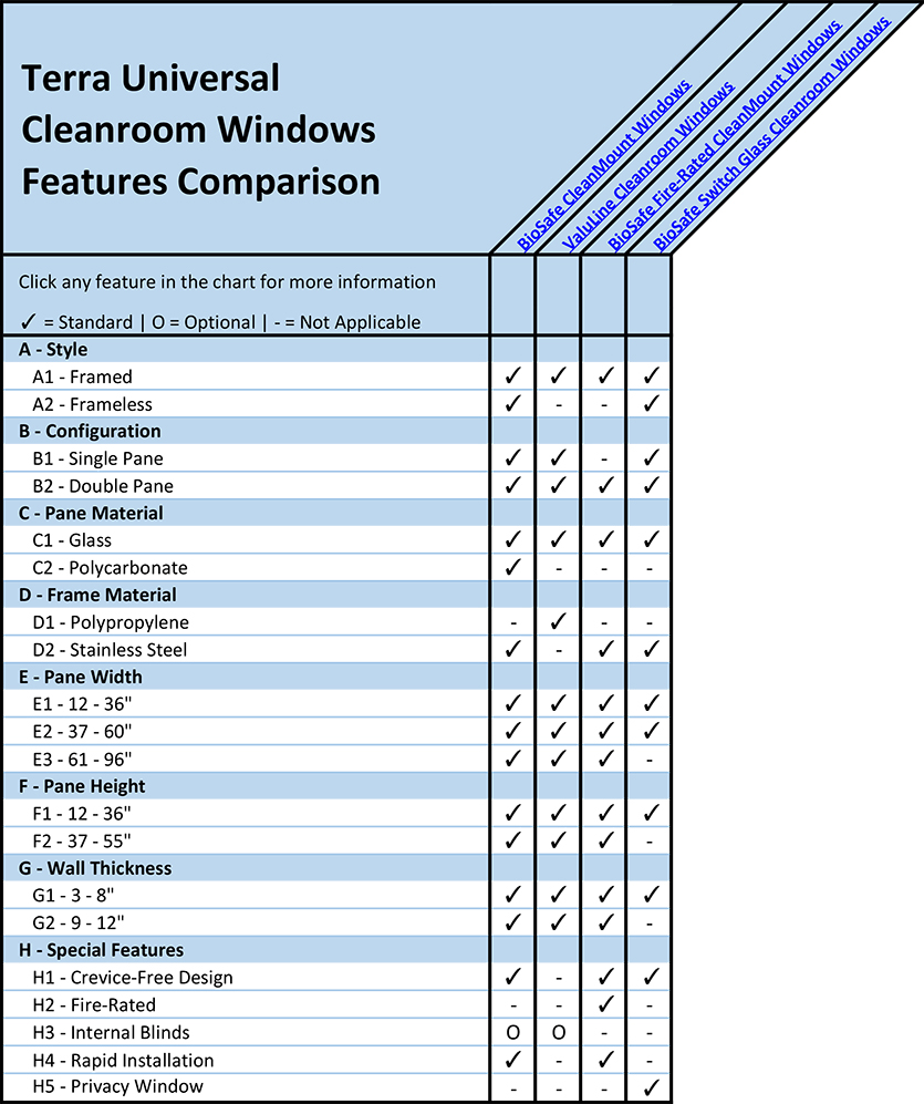 Windows Features Comparison Overview Chart