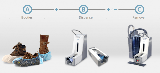 The Benefits to Using an Automatic Shoe Cover Dispenser & Remover