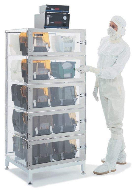 Moisture-Free Storage: Nitrogen or Desiccant?