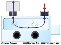 Single-pass air-flow direction diagram